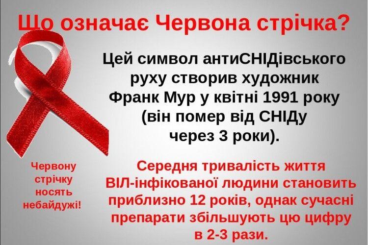 Червона стрічка - символ боротьби зі СНІД