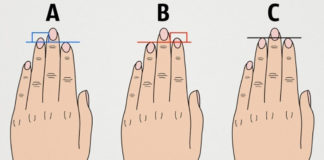 Тест за довжиною вказівного пальця
