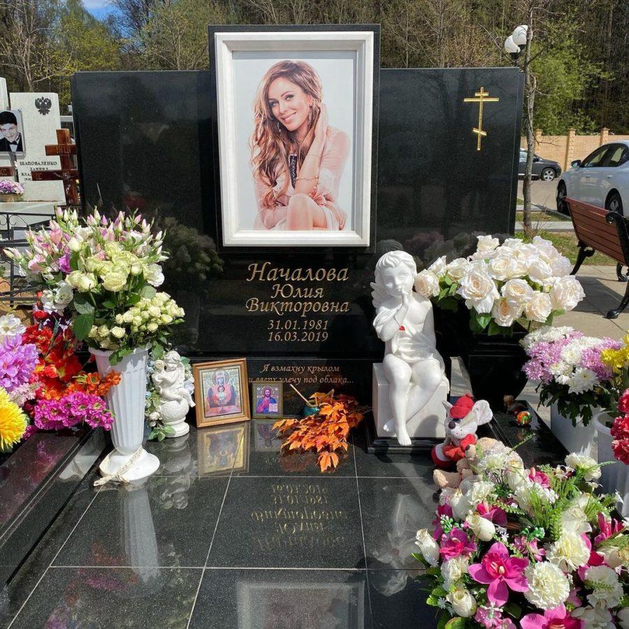 Могила Юлії Началової